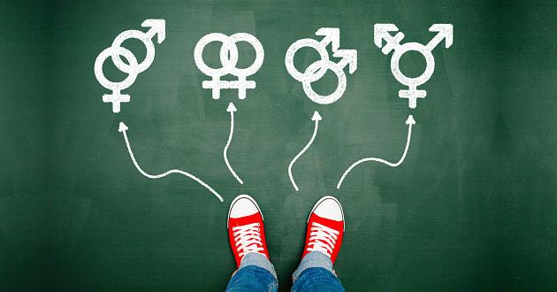 Gender Identity laws